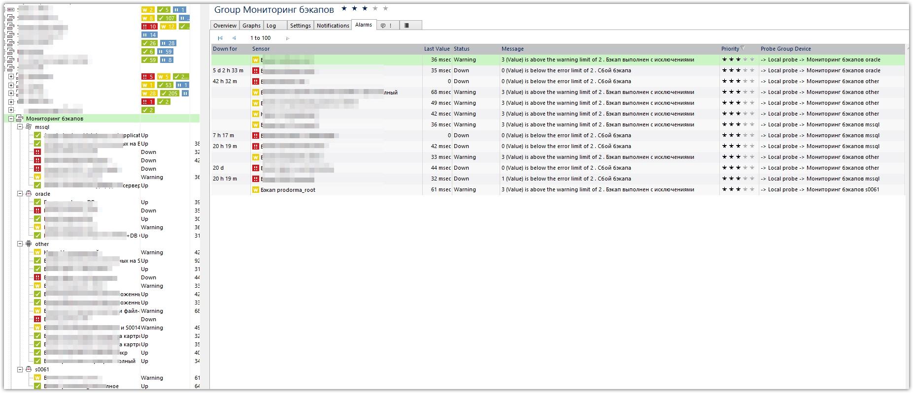Сенсор prtg для мониторинга заданий в Symantec Backup Exec.