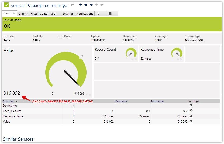 Узнать размер базы данных mssql и сделать сенсор в prtg. Мониторим размер базы.