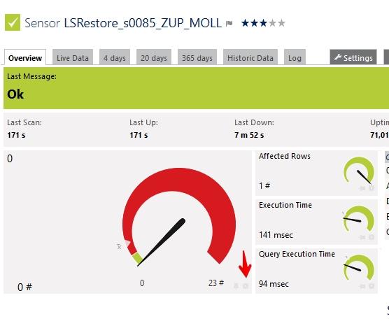Как создать хранимую процедуру для мониторинга заданий (job) в MSSQL. Хранимая процедура для PRTG