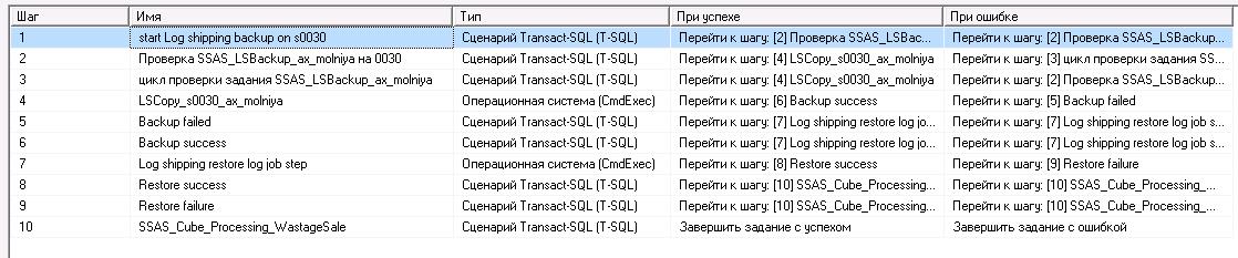 Как сделать проверку выполнения задания. Мониторит запущено ли задание или нет на удаленном сервере.