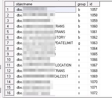 Как создать хранимую процедуру для реиндекса таблиц mssql (reindex)